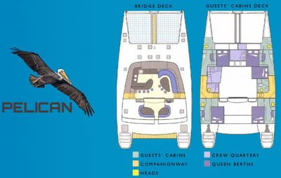 Yacht Charter PELICAN Layout