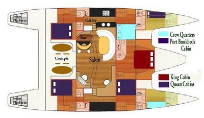 Yacht Charter FELICIA Layout