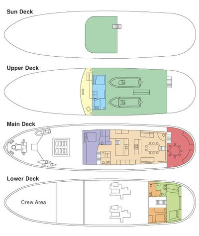 Yacht Charter PACIFIC YELLOWFIN Layout