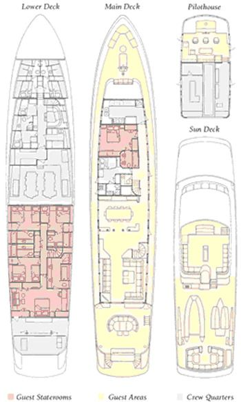 Yacht Charter RENA Layout