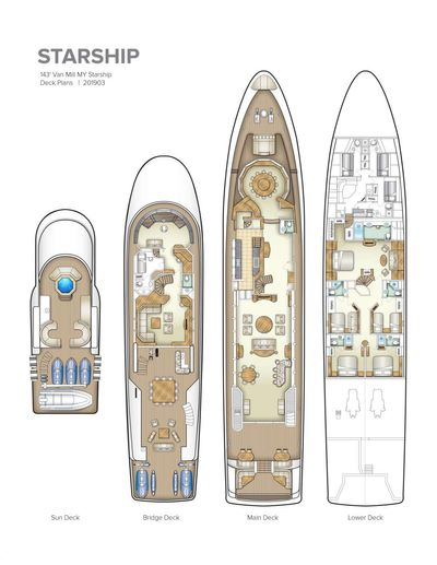 Yacht Charter STARSHIP Layout
