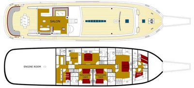 Yacht Charter GETAWAY Layout