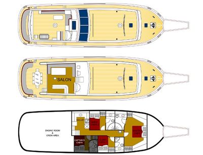 Yacht Charter SERENITY 70 Layout