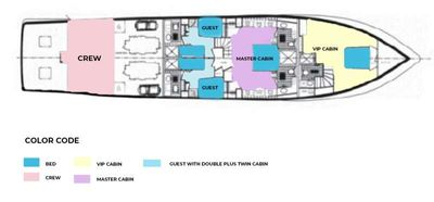 Yacht Charter LADY SHARON GALE Layout