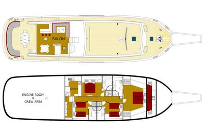 Yacht Charter SERENITY 86 Layout