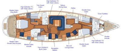 Yacht Charter ELVIS MAGIC Layout