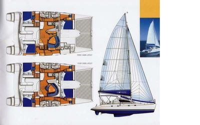 Yacht Charter PISCES Layout