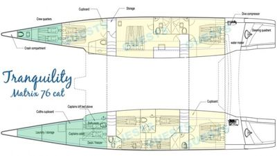 Yacht Charter TRANQUILITY Layout