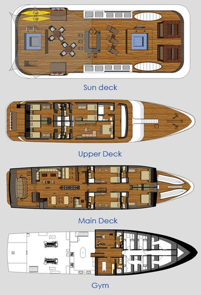 Yacht Charter GALAPAGOS SEA STAR JOURNEY Layout