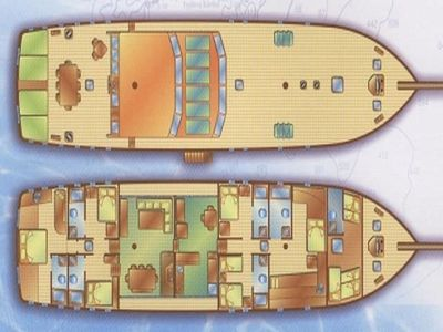 Yacht Charter GRANDEMARE Layout