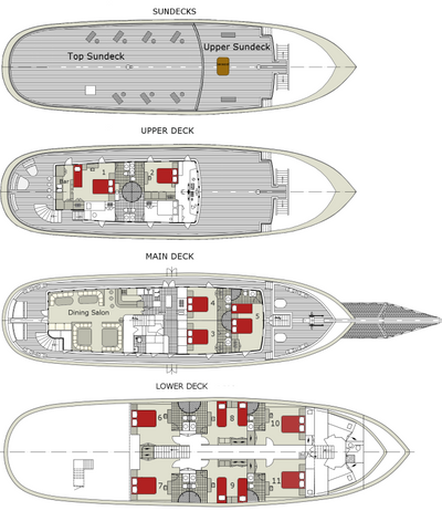 Yacht Charter CESARICA Layout