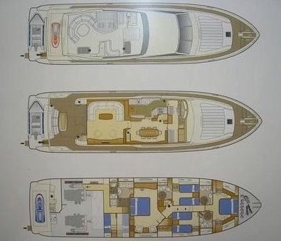 Yacht Charter AMOR Layout