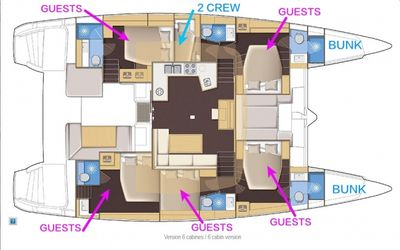 Yacht Charter SUMMERTIME Layout
