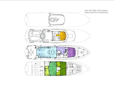 Yacht Charter LADY VICTORIA Layout