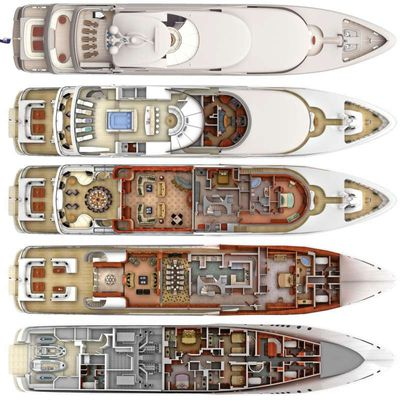 Yacht Charter SOVEREIGN Layout