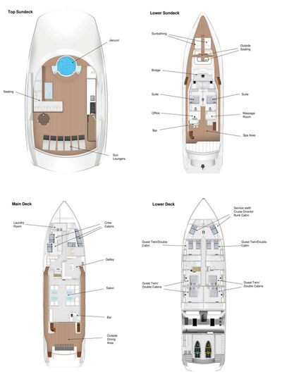 Yacht Charter SEAREX Layout