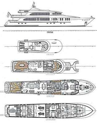 Yacht Charter Just Enough Layout