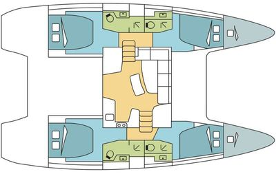 Yacht Charter CruiseNautic Layout
