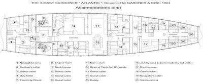 Yacht Charter ATLANTIC Layout