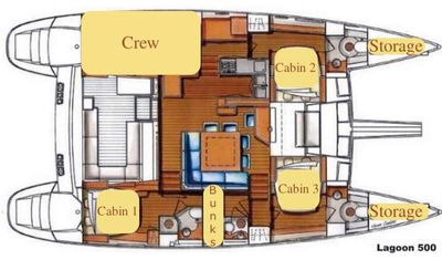 Yacht Charter LUCKY ME Layout