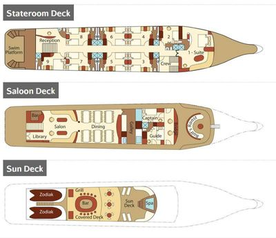 Yacht Charter Integrity Layout
