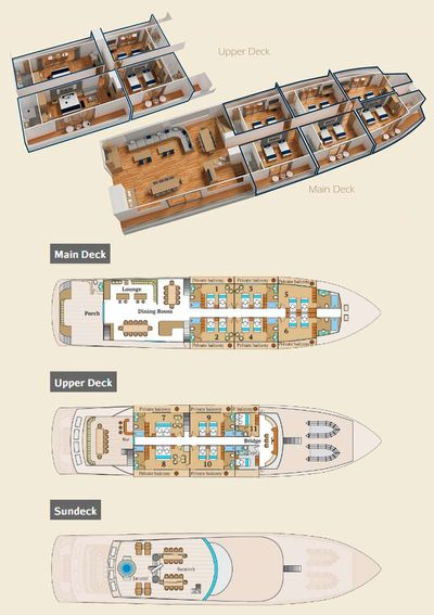 Yacht Charter Infinity Layout