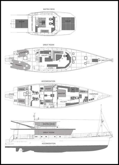 Yacht Charter GREY WOLF Layout