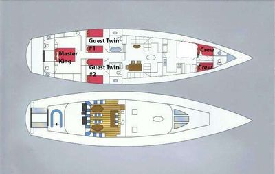 Yacht Charter AUGUST MAVERICK Layout