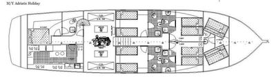Yacht Charter Adriatic Holiday Layout