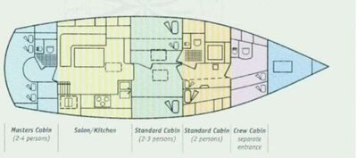 Yacht Charter Providenca Layout