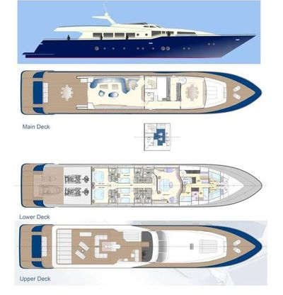 Yacht Charter CONDOR A Layout
