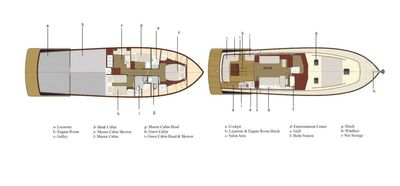 Yacht Charter CLERMONT Layout