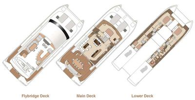 Yacht Charter SEAGLASS 74 Layout
