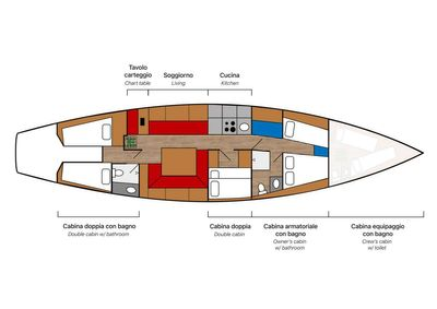 Yacht Charter Clan 2 Layout