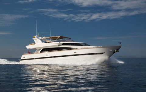 Yacht Charter VOGUE | Ritzy Charters
