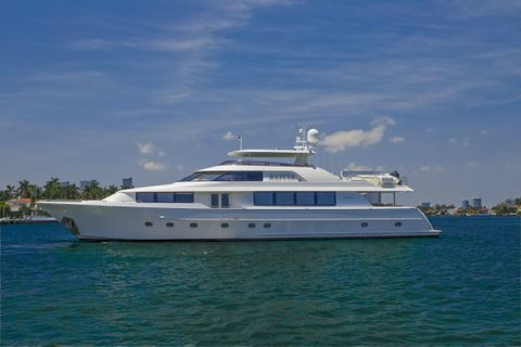 Yacht Charter ALICIA | Ritzy Charters