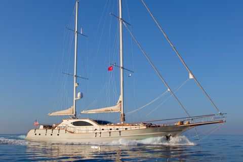 Yacht Charter MISS B | Ritzy Charters