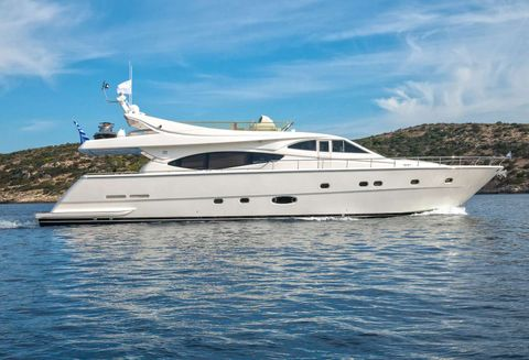 Yacht Charter AMOR | Ritzy Charters