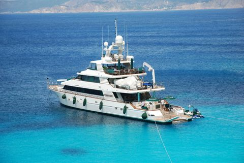 Yacht Charter FORTY LOVE | Ritzy Charters