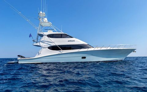 Yacht Charter ASTRAPE | Ritzy Charters