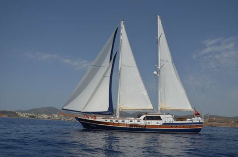 Yacht Charter Artemis | Ritzy Charters