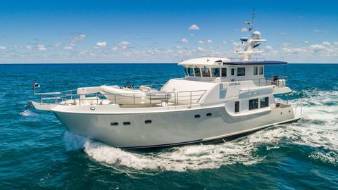 Yacht Charter ASTURIAS | Ritzy Charters