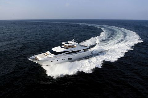 Yacht Charter CURRENT  SEA | Ritzy Charters