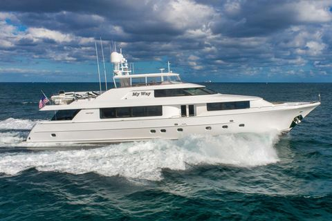 Yacht Charter MY WAY | Ritzy Charters