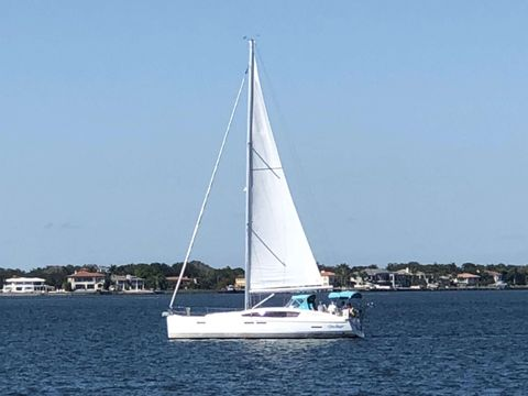 Yacht Charter Sea Wolf | Ritzy Charters