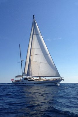 Yacht Charter MY LOTTY | Ritzy Charters