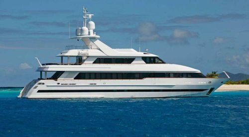Yacht Charter CASTELLINA | Ritzy Charters