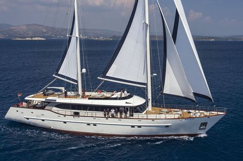 Yacht Charter NAVILUX   Ritzy Charters