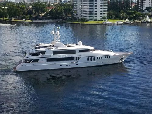 Yacht Charter CLAIRE | Ritzy Charters