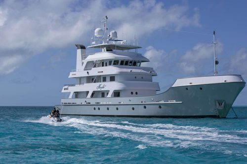 Yacht Charter MARCATO | Ritzy Charters
